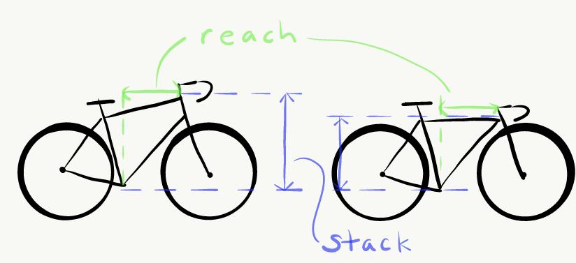 stack_reach
